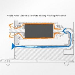 Abyzz A400-10M 4,800 GPH DC Pump